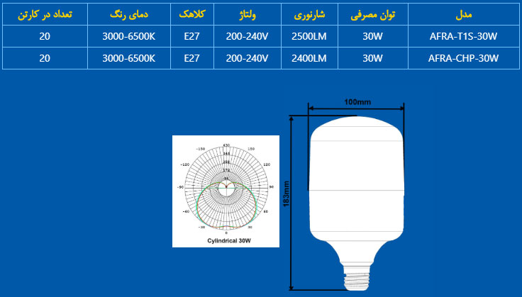 مشخصات فنی لامپ ال ای دی استوانه ای 30 وات افراتاب